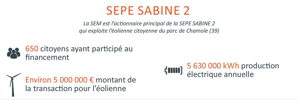 SEPE SABINE  2